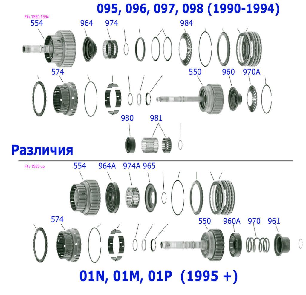 Различия в поршнях между 01N (M,P) и 095 -098